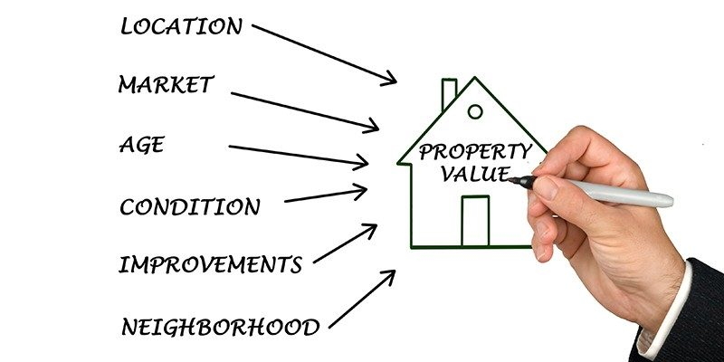 property valuations sydney